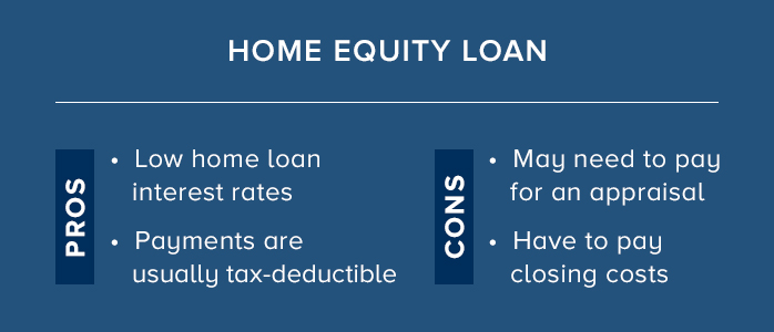 Pros and cons of a home equity loan for a boat