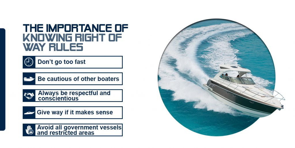 Right of Way Rules For Boating | Formula Boats