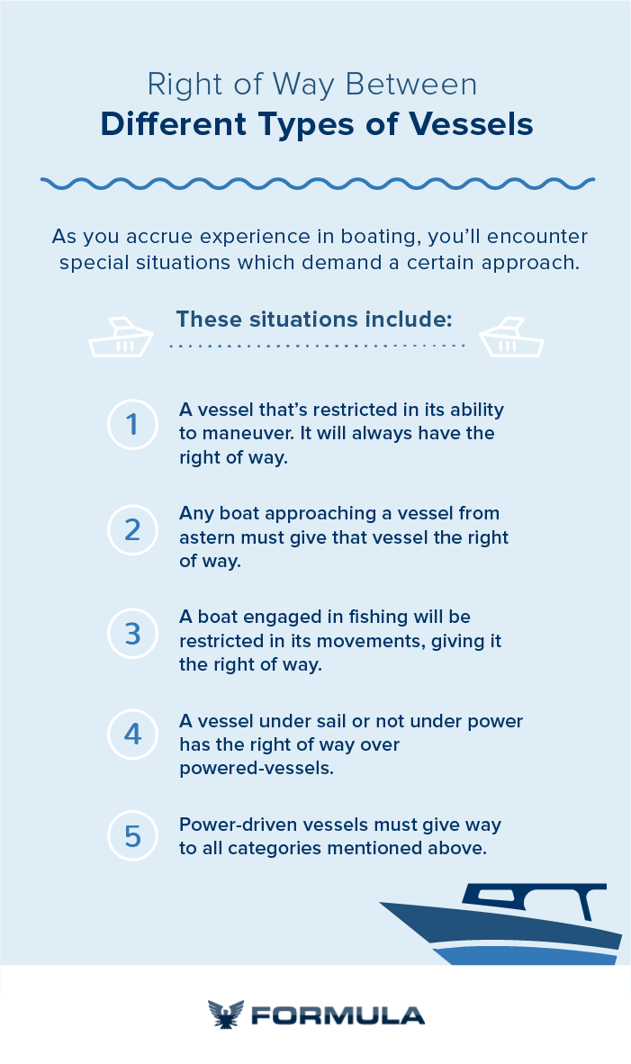 Right of Way Rules for Different Types of Boats