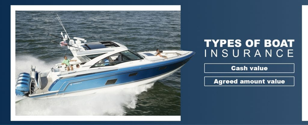Types of Boat Insurance