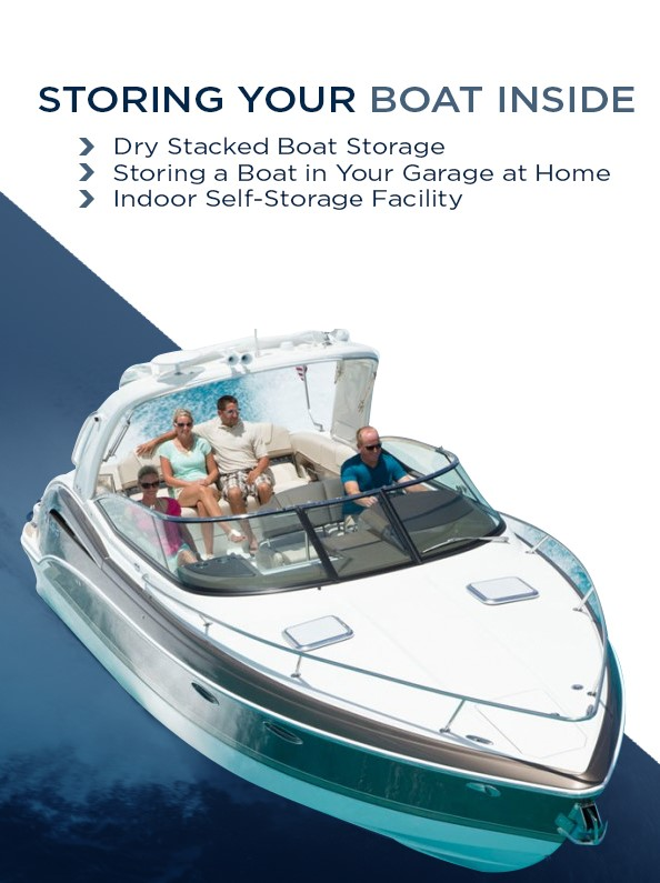 """A banner for the """"storing your boat inside"""" section, listing three indoors options: dry staked storage, garage storage, and self-storage within a facility."""