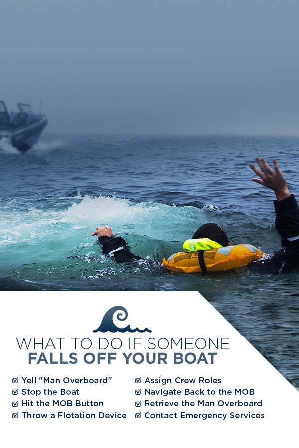 A graphic illustrating a checklist of what to do if someone falls off your boat, outlining the same steps mentioned in the article. The text is over an image of a man in a life vest floating atop the water.