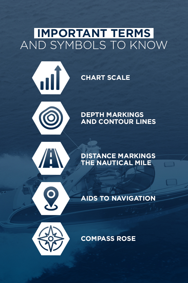 Important terms to know for ocean chart navigation