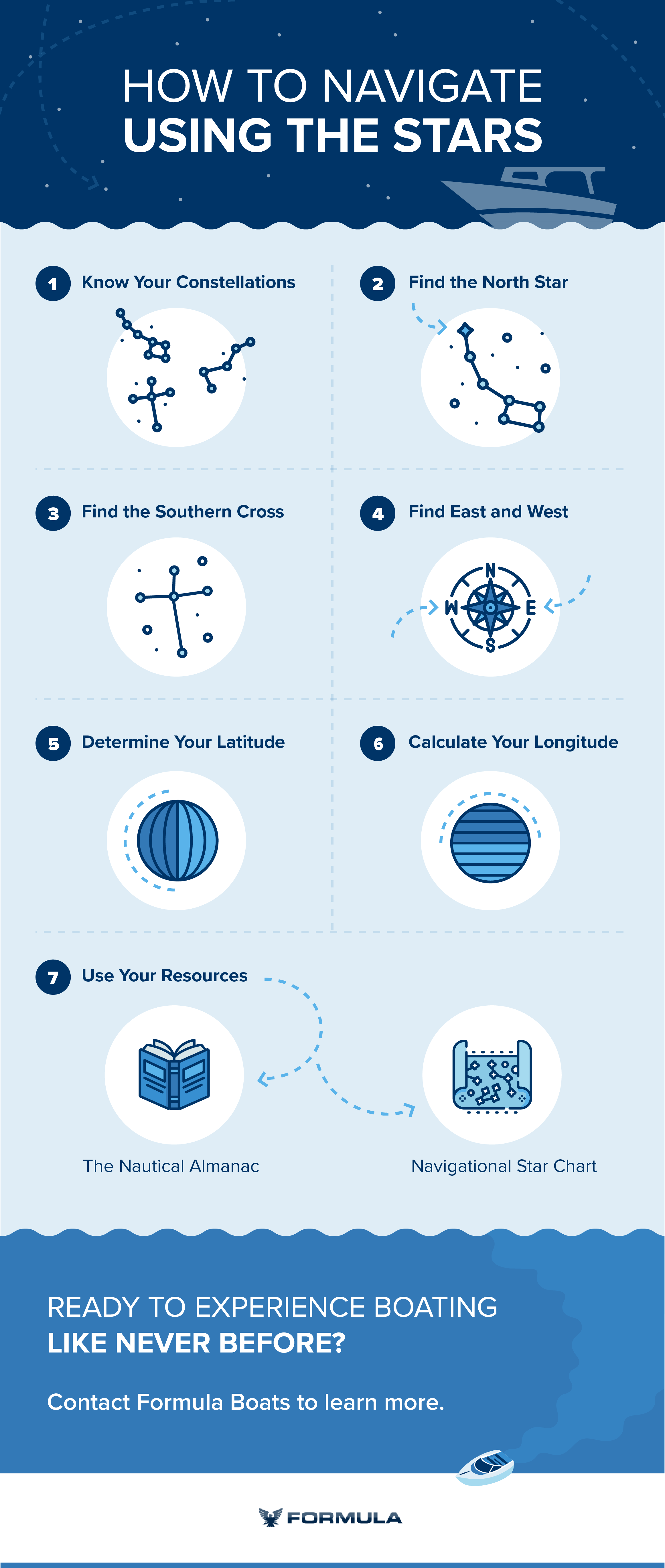 how to navigate using the stars infographic