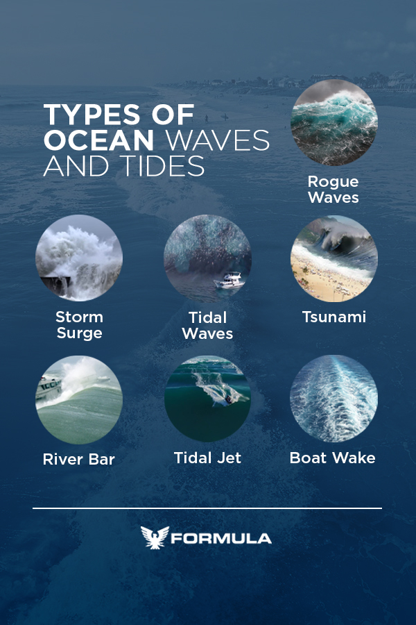 Types of ocean waves and tides
